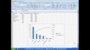 Pareto Chart Excel 2017 Pareto Chart A Step By Step Guide Leanvlog