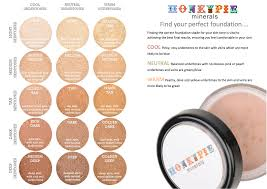 zao makeup herbalsnature zaomakeup honeypie shades