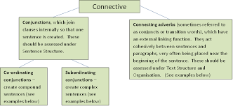 essay connectives argumentative essay connectives