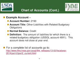 Ussgl Chart Of Accounts Ppt General Ledger Overview June 2014 Powerpoint