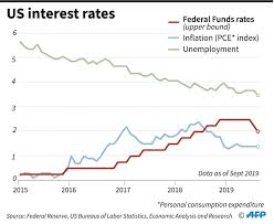 Us Fed Interest Rate Chart Us Fed To Continue Cutting As Fears Uncertainty Deepen