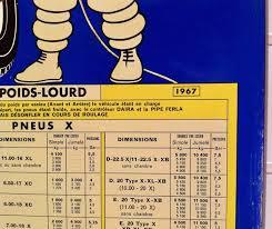 Michelin Tire Inflation Chart Original Michelin Tire Inflation Chart Of 1967 Catawiki