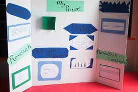 How To Set Up A Science Fair Project Board The Classroom