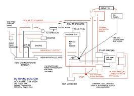 stu's wiring diagram & the 1 2 b & dual circuit switches how to winterize a coachmen freedom express at Coachmen Wiring Diagrams