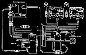 diagram furnace wiring tempstar nuls050af01 diagram automotive nato adf wiring diagram nato home wiring diagrams