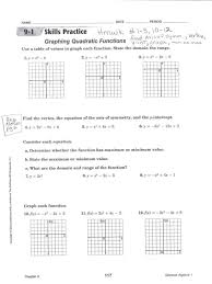 equations worksheets for all and share free on quadraticparabola function graph transformations notes charts