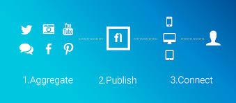 Social Hub How Your Branded Social Hub Can Drive Sales