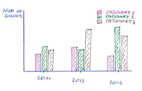 Gnuplot Histogram Cluster Bar Chart With One Line Per