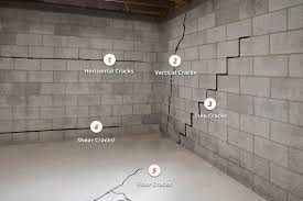 how to fix foundation cracks. Wonderful How Cracks In Walls For How To Fix Foundation