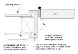 door jamb detail door jamb detail hinge material that use to create a gap between steel door jamb detail