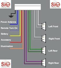 car stereo wiring colors data showy pioneer audio diagrams panasonic car stereo wiring harness diagram at Panasonic Car Stereo Wiring