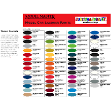 Testors Spray Paint Chart Testors Glosscote Lacquer Paint 3 Oz Spray Can 1261
