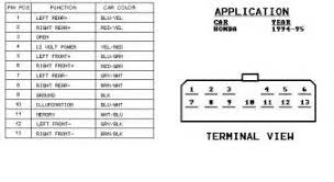 honda civic cd player wiring diagram honda image wiring diagram for 2003 honda civic radio wiring on honda civic cd player wiring