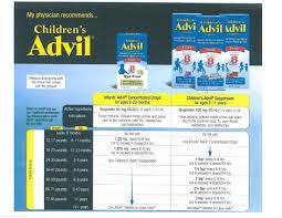 Advil Dosage Chart Advil Ibuprofen Dosage Information Infant And Childrens