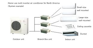 12 volt rv ceiling fan new wiring diagram for ceiling fan switch expanding north business by
