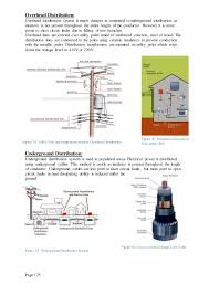 electrical power distribution system (arnabnandi_wbsedcl) Underground Electrical Transformers Diagrams neutral and earth connections; 26 Underground Electrical Distribution Power Lines