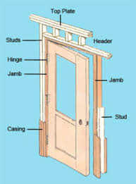 Door Frame Repaired Richmond VA American Lock Key Door Frame