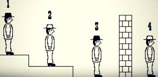 the first man can see the second and third men directly in front of him the second man can only see the third man standing in front of him and the third
