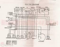 wiring diagram 110cc chinese quad bike wiring diagram 345 110cc chinese 125cc atv wiring diagram at Redcat 110cc Atv Wiring Diagram