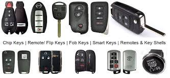 car locksmith. Car Locksmith