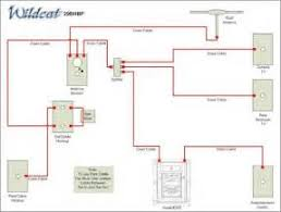 digital tv antenna wiring diagram images tv antenna wiring diagram tv electric