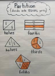 Image result for Partitioning shapes for kids