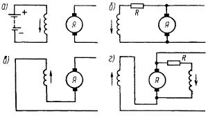 Принцип действия генератора постоянного тока Схемы возбуждения генератора а независимое возбуждение б параллельное возбуждение в последовательное возбуждение г смешанное возбуждение