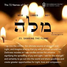 Light Of God In Hebrew The 72 Names Of God Sharing The Flame Names Of God Learn