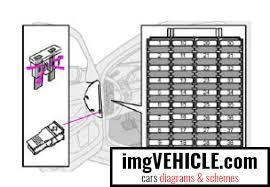 volvo s60 i fuse box diagrams schemes vehicle com volvo s60 i fuse box fuse box on the edge of the dashboard
