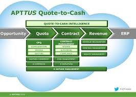 Quote To Cash Enchanting Apttus Grabs Raises 48M [Jcount]