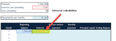 Loan Amortization Schedule Step By Step In Excel Template