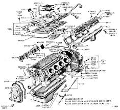 car engine wiring diagram pdf car image wiring diagram car engine parts diagram pdf car automotive wiring diagram database on car engine wiring diagram pdf