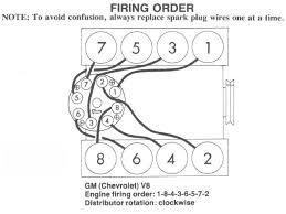 wiring diagram distributor 1986 chevrolet 305 wiring engine won t start after tune up third generation f body message on wiring diagram distributor