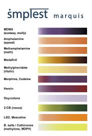 Mdma Color Chart Marquis Test