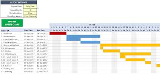 How To Create A Gantt Chart In Excel 2017 The Best Gantt Chart Software Of 2019 Productivity Land
