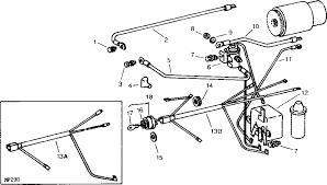 john deere gator 620i wiring diagram images john deere 110 wiring diagram page 2 john deere 110