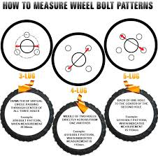 How To Measure Bolt Pattern Interesting Bolt Pattern LookUp