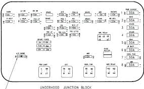 fuse diagram for 1996 jeep cherokee sport box grand laredo auto full size of 1996 jeep grand cherokee under hood fuse box diagram marquis fresh wiring diagrams
