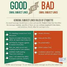 General Subjectlines Rules Of Etiquette An Email Message Should Have