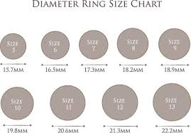 Ring Size Chart For Men Actual Size Ring Size Chart Anandasoul