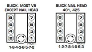 gm firing orders buick v8 firing order jpg