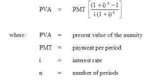 Finance Formulas Owll Massey University