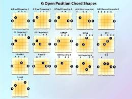 G Chord Chart Template Google Docs – Clicktips.info