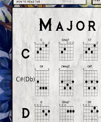 Guitar Chord Chart Large Guitar Chord Chart 24x36 Or 36x44 Printed On Fine Art Canvas Blues
