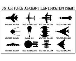 Amazon Com Aircraft Identification Chart Glossy Poster