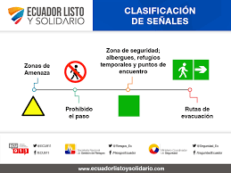 plan de emergencias familiar plan familiar de emergencia ecuador listo y solidario