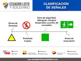 Plan Familiar De Emergencia Ecuador Listo Y Solidario