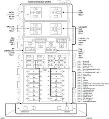 2005 peterbilt 379 fuse box wiring diagram datasource peterbilt 379 fuse box wiring diagram datasource 2005 peterbilt 379 fuse box