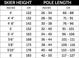 Ski Pole Length Chart How To Size Ski Poles What Size Is Best For You The Ski
