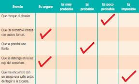 We did not find results for: 13 Probabilidad 1 Ayuda Para Tu Tarea De Matematicas Sep Secundaria Primero Respuestas Y Explicaciones
